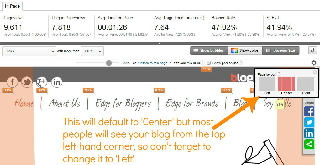 How to Use Google Analytics to Improve Your Blog Design