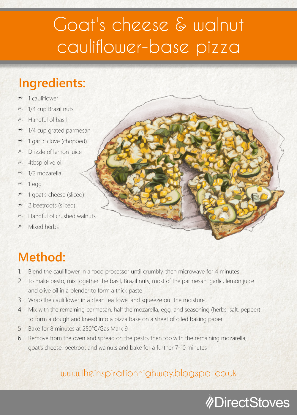 Pizza recipe card: Goat's cheese & walnut cauliflower-base pizza